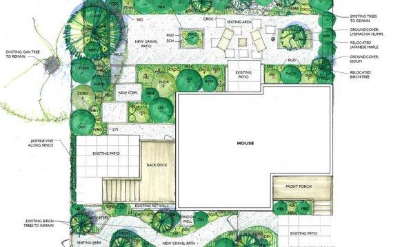 The Full Landscape Design