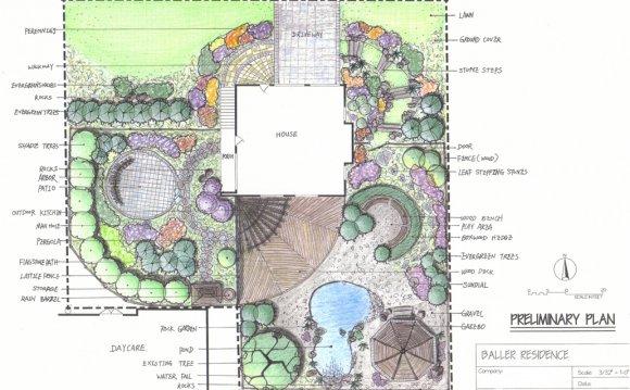 Landscape Designer Landscape