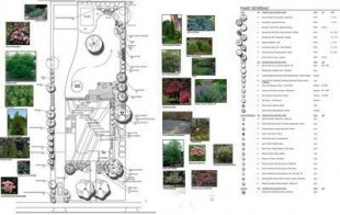 Land FX is one of the best landscape design software choices.