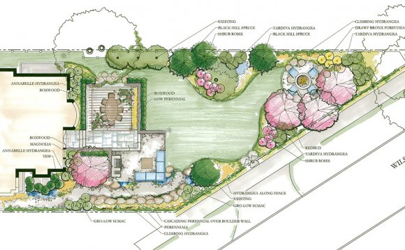 Design Build Landscape